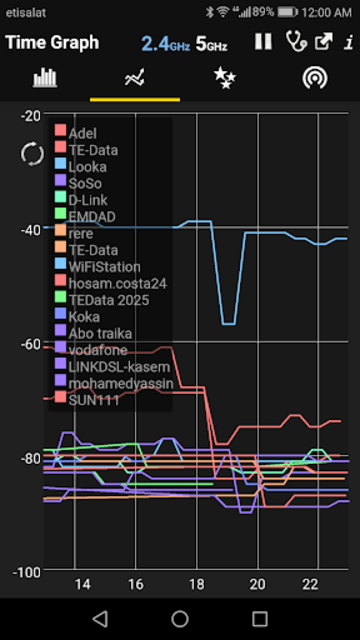 WiFi Analyzer Premium screenshot 2