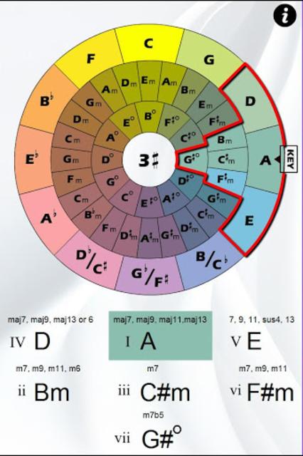 Chord Wheel screenshot 1