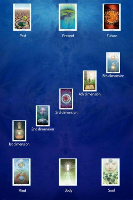 Vibrational Energy Oracle Deck screenshot 5
