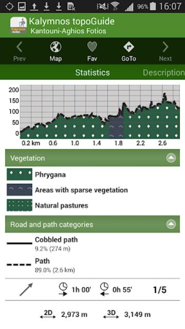 Kalymnos Hiking screenshot 6