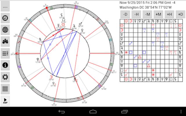 Astrological Charts screenshot 9