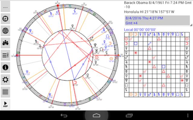 Astrological Charts screenshot 10