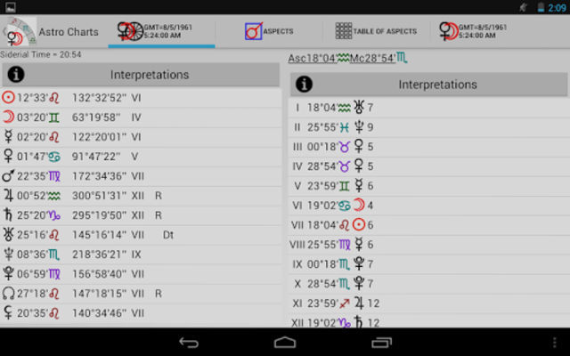 Astrological Charts screenshot 22