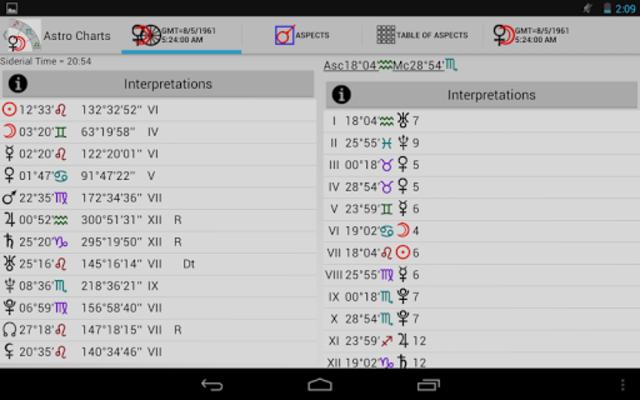 Astrological Charts Pro screenshot 22