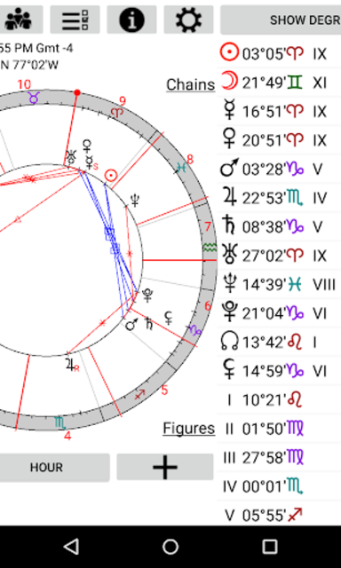 Astrological Charts Pro screenshot 2