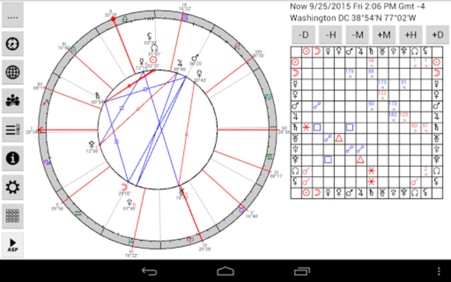 Astrological Charts Pro screenshot 9