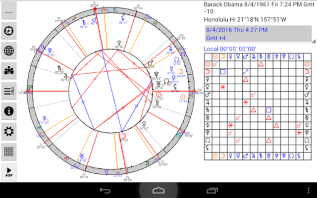 Astrological Charts Pro screenshot 10
