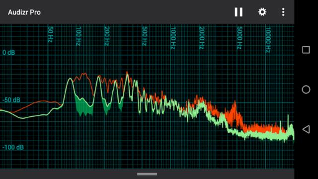 Audizr Pro - Spectrum Analyzer screenshot 2