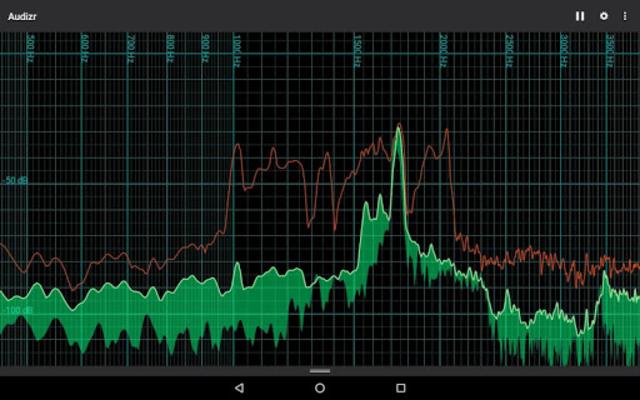 Audizr Pro - Spectrum Analyzer screenshot 9