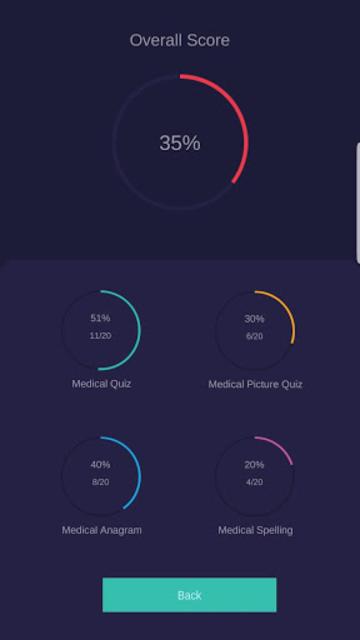Medical Terminology Quiz Game: Trivia App screenshot 20