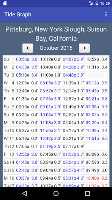 Tide Graph screenshot 3