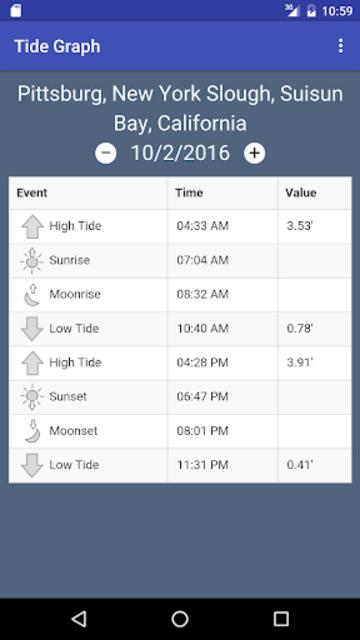 Tide Graph screenshot 4