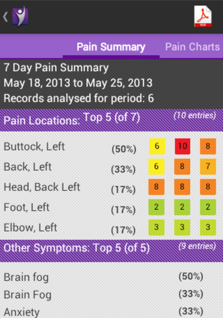 FibroMapp Pain Manager + screenshot 7