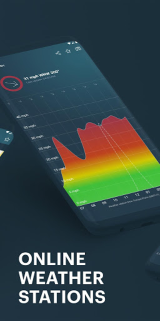 Windy.app: precise local wind & weather forecast screenshot 6