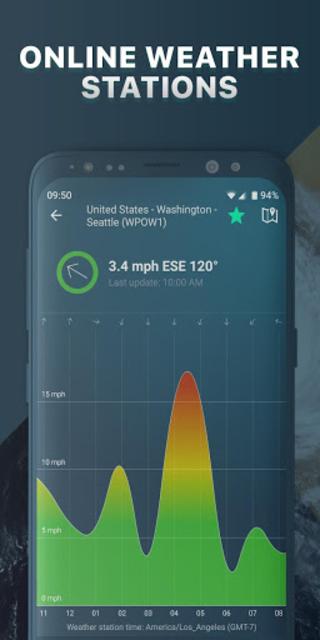 Windy.app: wind forecast & marine weather screenshot 4