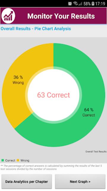 ATI TEAS Exam Prep & Test Bank for Self Learning screenshot 2