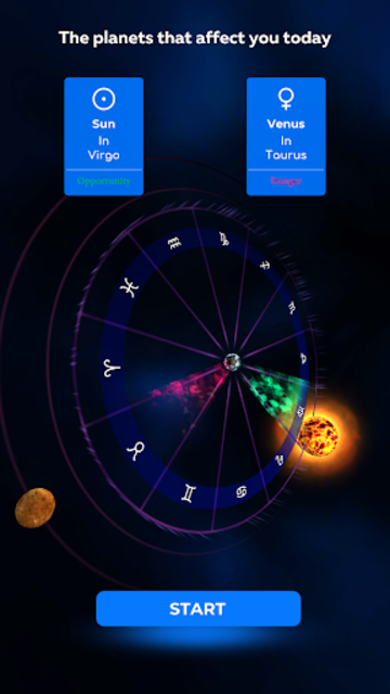 Sagittarius Personal Horoscope screenshot 4