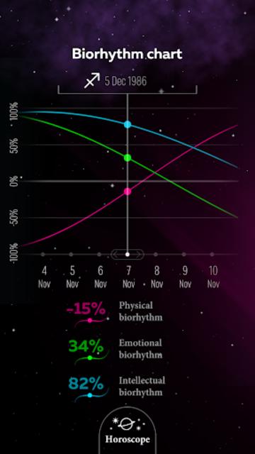 Sagittarius Personal Horoscope screenshot 7