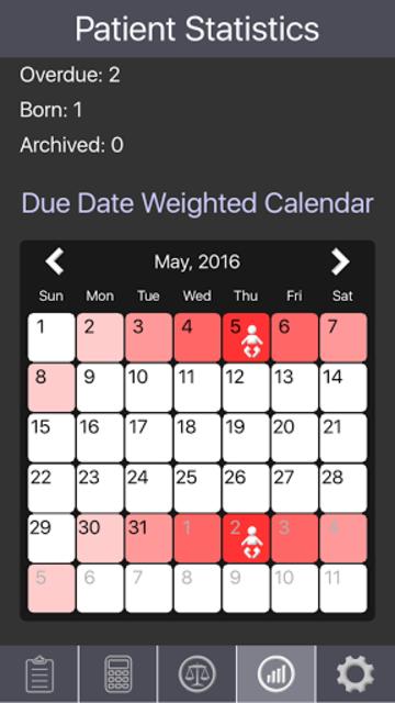 Prenatal Patient Tracker screenshot 4