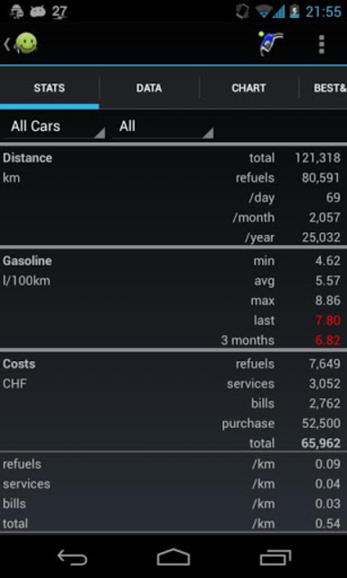 My Cars Pro Key screenshot 1