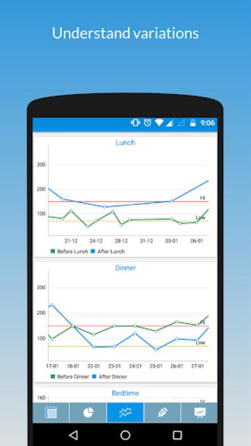My Sugar Diary-Diabetes App screenshot 4