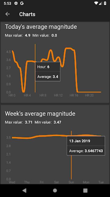 EarthQuake PRO screenshot 15