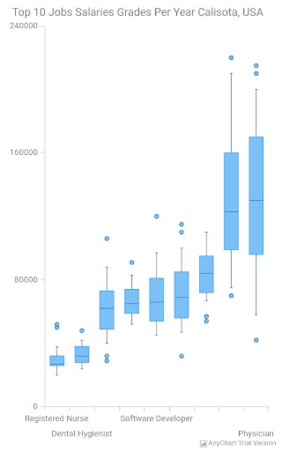 AnyChart Android Chart Demo screenshot 5