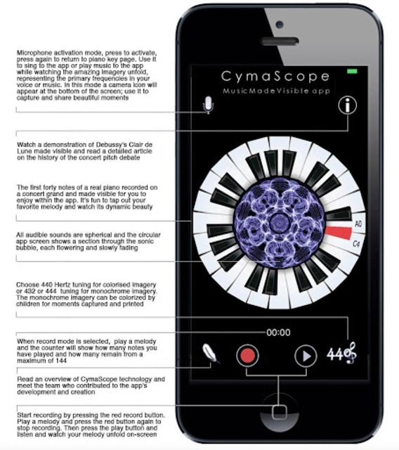 CymaScope - Music Made Visible screenshot 6