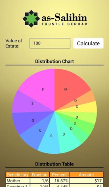FaST Guide screenshot 5
