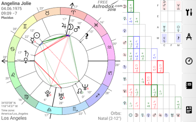 Astrodox Astrology screenshot 11