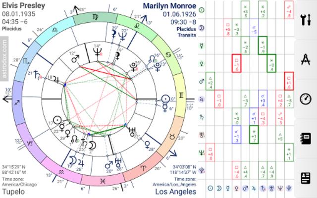 Astrodox Astrology screenshot 12