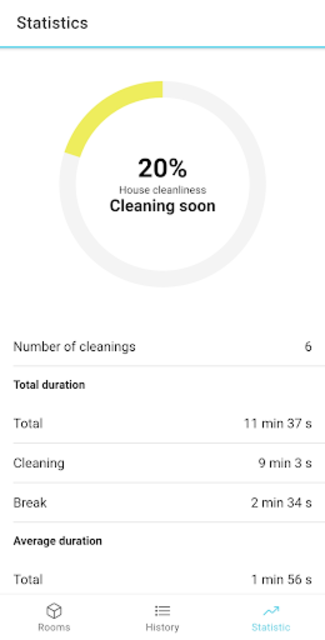 Limpio - house cleaning. Chore planner screenshot 6