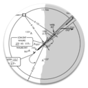 Icon for Approach Charts