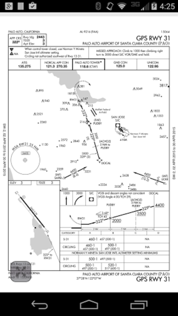 Approach Charts screenshot 3