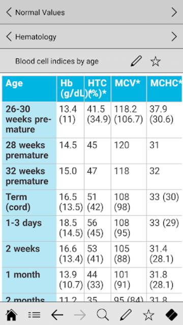 Pediatrics pocket screenshot 5