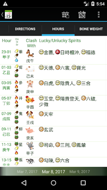 Chinsoft Lunar Calendar screenshot 6