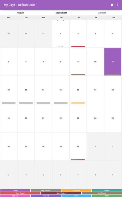 My Days - Ovulation Calendar & Period Tracker ™ screenshot 7