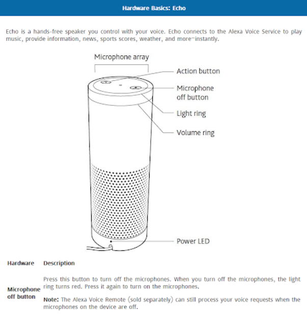 User Guide for Amazon Echo screenshot 3