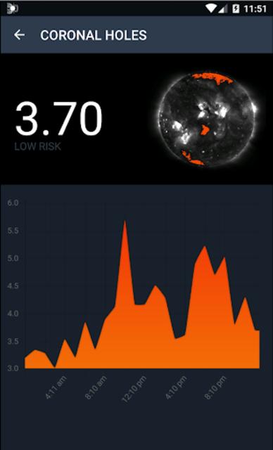 Disaster Prediction App screenshot 4