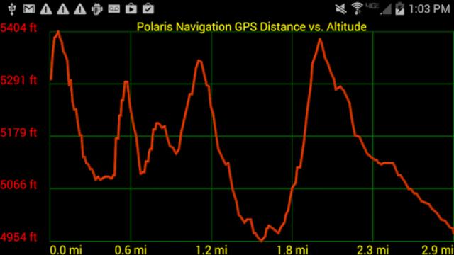 Polaris GPS Navigation screenshot 14