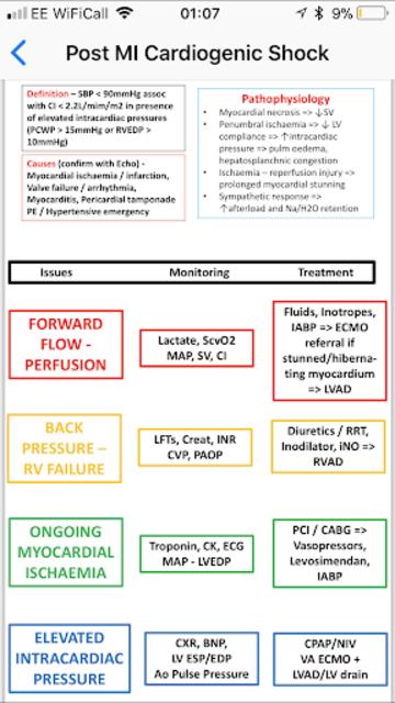 iCU Notes - a free Critical Care Medicine resource screenshot 5