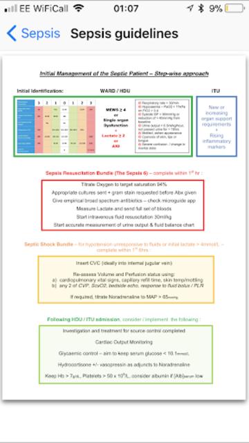 iCU Notes - a free Critical Care Medicine resource screenshot 6