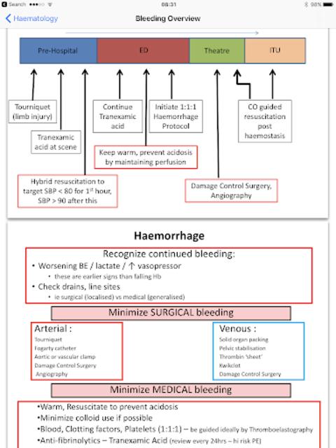 iCU Notes - a free Critical Care Medicine resource screenshot 1