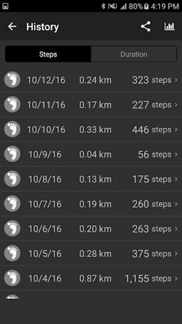 Pedometer Plus - Step Counter & Walking Tracker screenshot 2