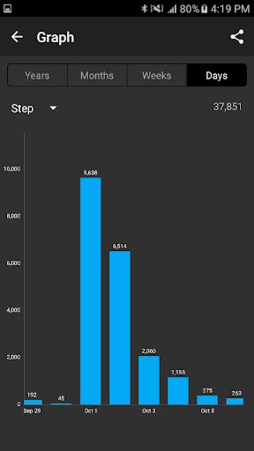 Pedometer Plus - Step Counter & Walking Tracker screenshot 3
