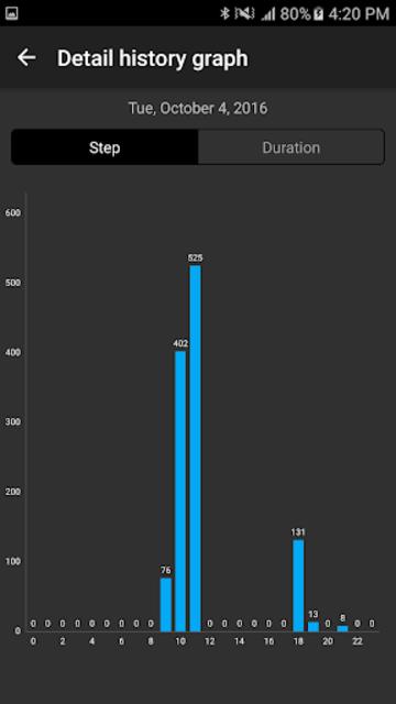 Pedometer Plus - Step Counter & Walking Tracker screenshot 4