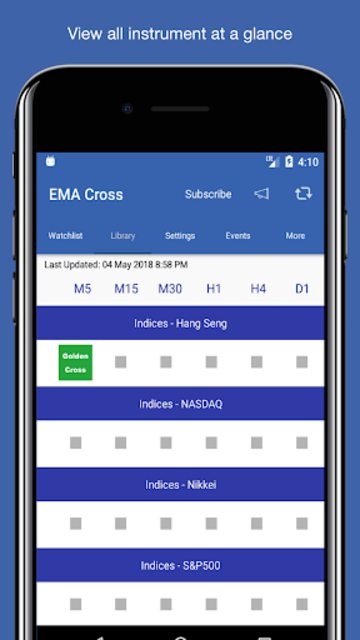 Easy EMA Cross (50,200) - Forex & Cryptocurrencies