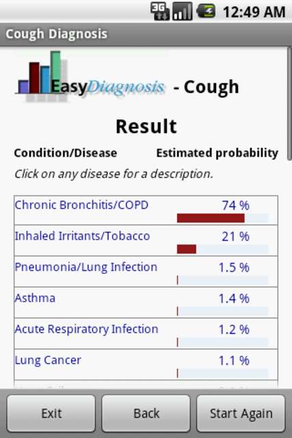 Cough Diagnosis Health Doctor screenshot 3