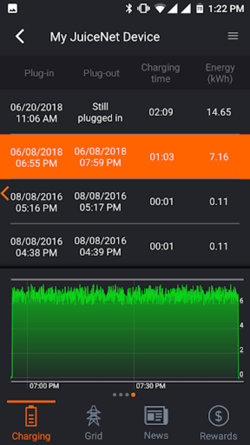 EV JuiceNet screenshot 3