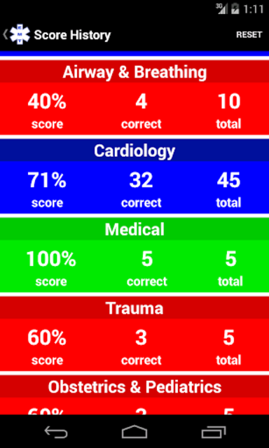 EMT Study - NREMT Test Prep screenshot 5